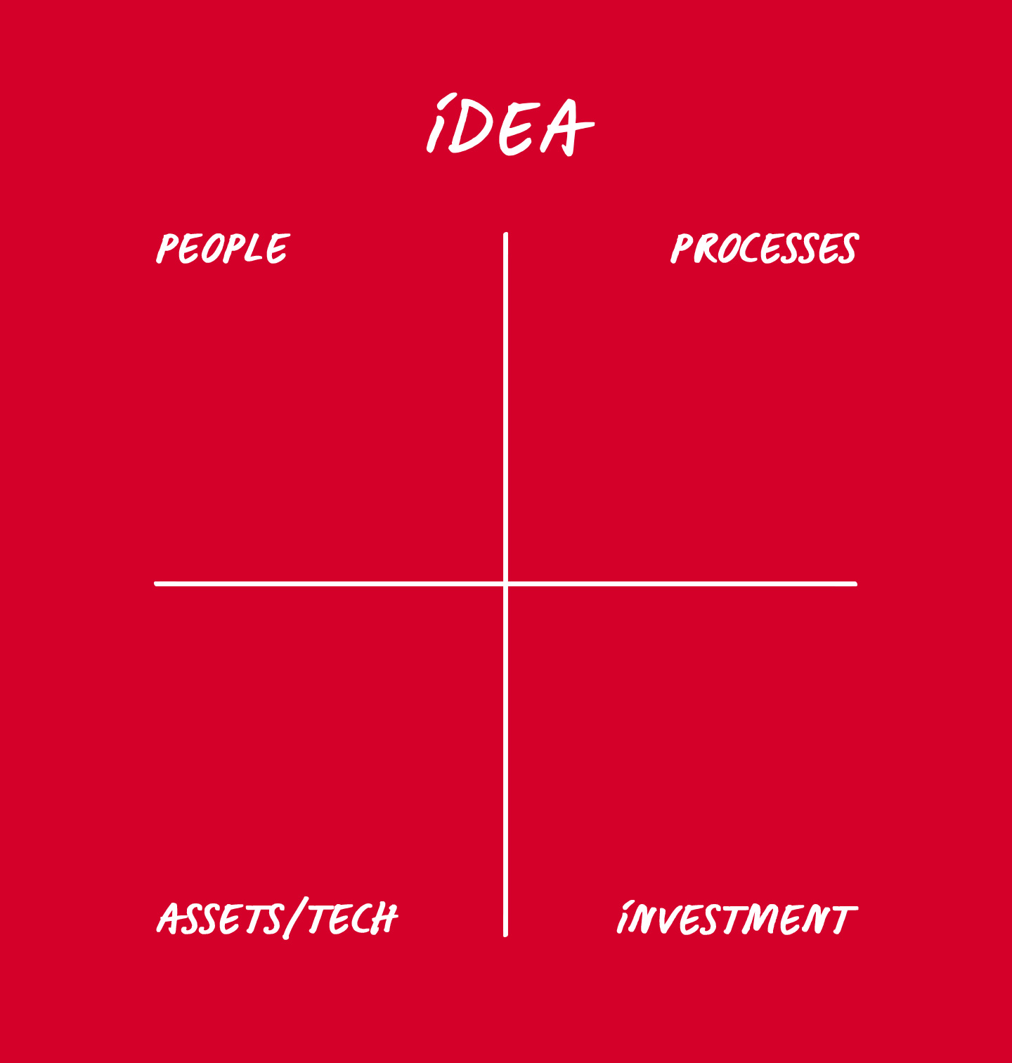 Generating new thinking
